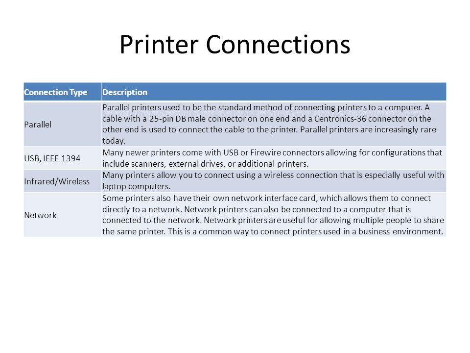 Printer Connections Connection TypeDescription Parallel Parallel printers used to be the standard method of connecting printers to a computer.