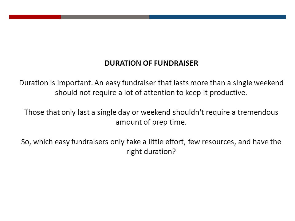 DURATION OF FUNDRAISER Duration is important.