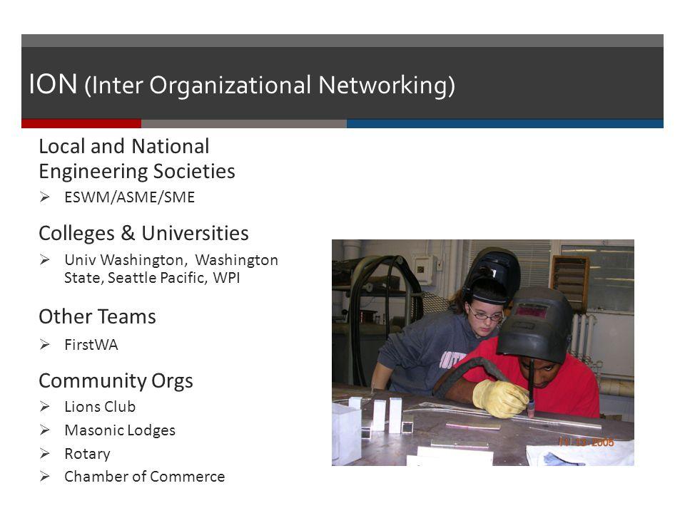 ION (Inter Organizational Networking) Local and National Engineering Societies ESWM/ASME/SME Colleges & Universities Univ Washington, Washington State