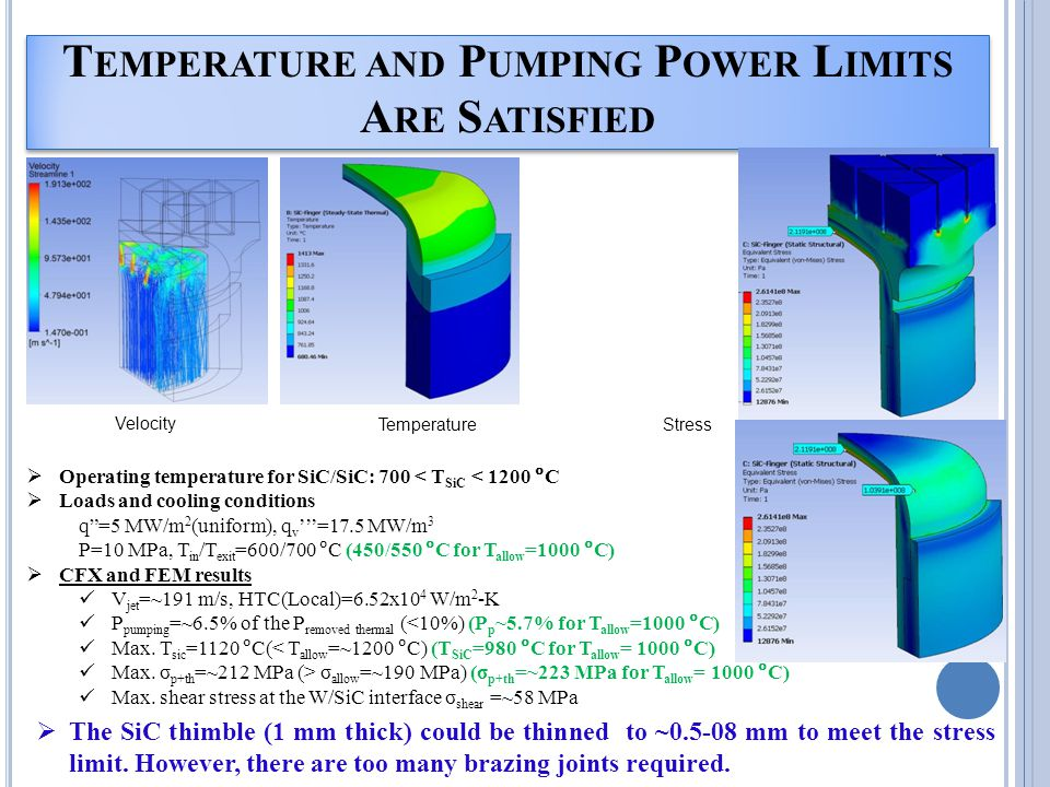 T EMPERATURE AND P UMPING P OWER L IMITS A RE S ATISFIED Operating temperature for SiC/SiC: 700 < T SiC < 1200 C Loads and cooling conditions q=5 MW/m