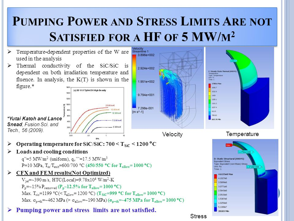 P UMPING P OWER AND S TRESS L IMITS A RE NOT S ATISFIED FOR A HF OF 5 MW/ M 2 Operating temperature for SiC/SiC: 700 < T SiC < 1200 C Loads and coolin