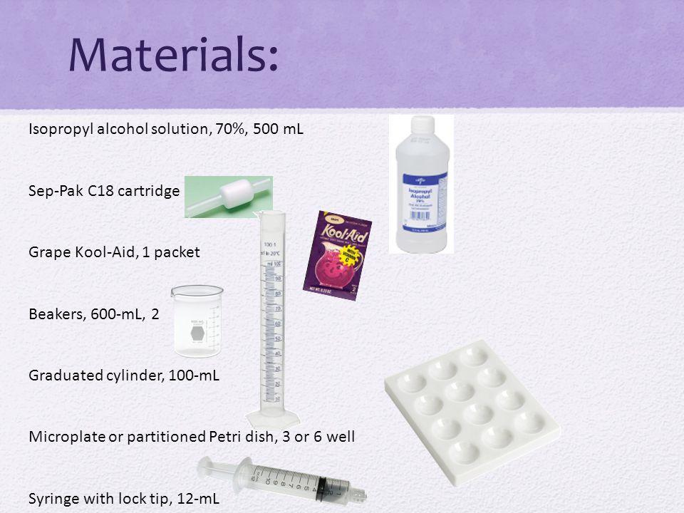 Materials: Isopropyl alcohol solution, 70%, 500 mL Sep-Pak C18 cartridge Grape Kool-Aid, 1 packet Beakers, 600-mL, 2 Graduated cylinder, 100-mL Microp