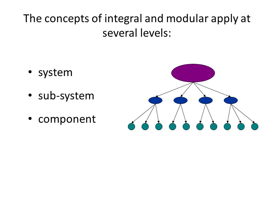 The concepts of integral and modular apply at several levels: system sub-system component