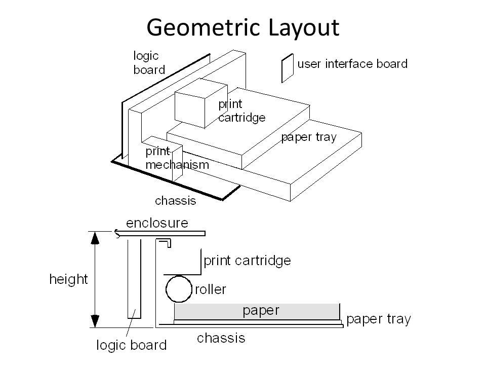 Geometric Layout