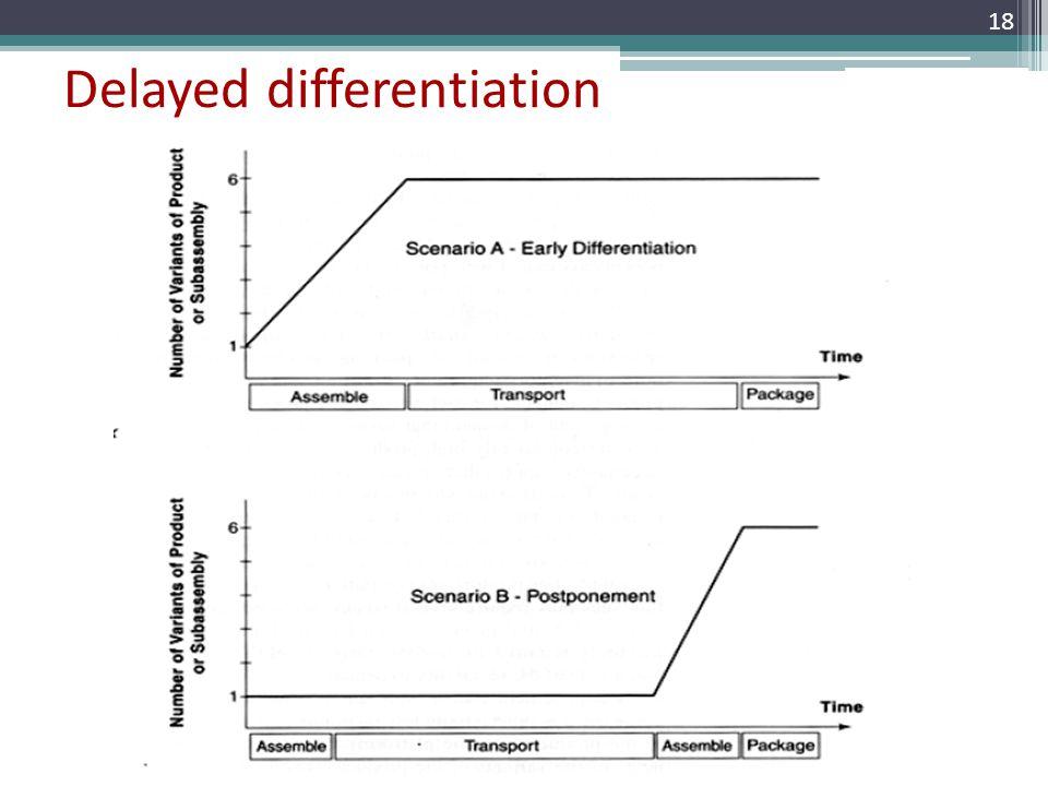Delayed differentiation 18