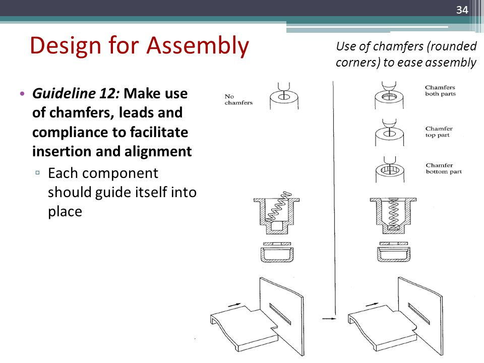 Design for Assembly Guideline 12: Make use of chamfers, leads and compliance to facilitate insertion and alignment Each component should guide itself