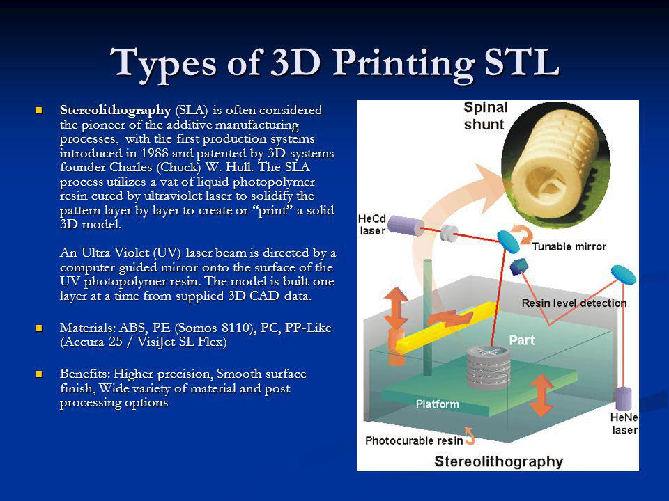 Types of 3D Printing STL Stereolithography (SLA) is often considered the pioneer of the additive manufacturing processes, with the first production sy