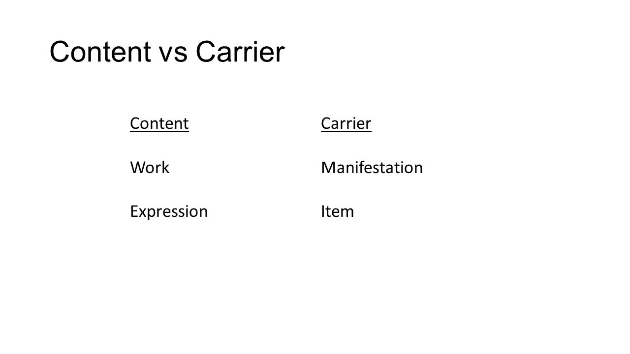 Content vs Carrier Content Work Expression Carrier Manifestation Item