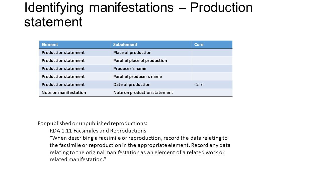 Identifying manifestations – Production statement ElementSubelementCore Production statementPlace of production Production statementParallel place of production Production statementProducers name Production statementParallel producers name Production statementDate of productionCore Note on manifestationNote on production statement For published or unpublished reproductions: RDA 1.11 Facsimiles and Reproductions When describing a facsimile or reproduction, record the data relating to the facsimile or reproduction in the appropriate element.