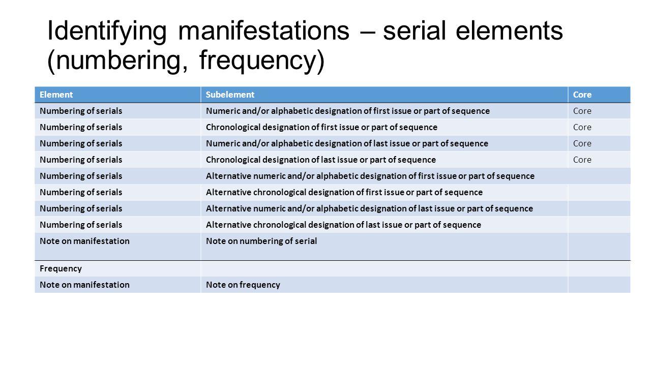 Identifying manifestations – serial elements (numbering, frequency) ElementSubelementCore Numbering of serialsNumeric and/or alphabetic designation of