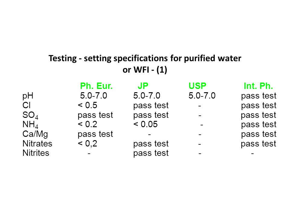 Testing - setting specifications for purified water or WFI - (1) Ph. Eur. JP USPInt. Ph. pH 5.0-7.05.0-7.0 5.0-7.0 pass test Cl < 0.5 pass test - pass