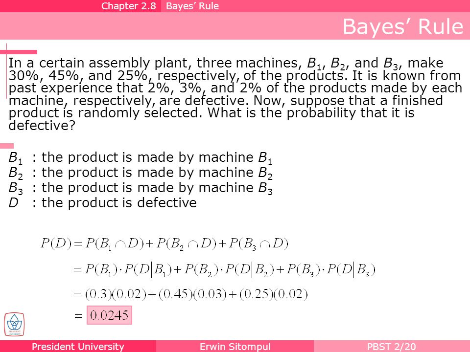 President UniversityErwin SitompulPBST 2/20 Bayes Rule Chapter 2.8Bayes Rule In a certain assembly plant, three machines, B 1, B 2, and B 3, make 30%,