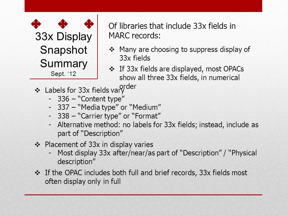 33x Display Snapshot Summary Sept.