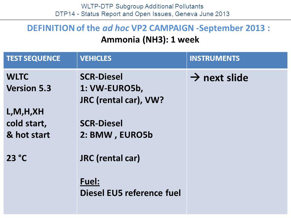 WLTP-DTP-AP, Mörsch/Astorga WLTP-DTP Subgroup Additional Pollutants DTP14 - Status Report and Open Issues, Geneva June 2013 TEST SEQUENCEVEHICLESINSTRUMENTS WLTC Version 5.3 L,M,H,XH cold start, & hot start 23 °C SCR-Diesel 1: VW-EURO5b, JRC (rental car), VW.