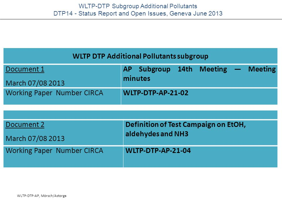 WLTP-DTP-AP, Mörsch/Astorga WLTP-DTP Subgroup Additional Pollutants DTP14 - Status Report and Open Issues, Geneva June 2013 WLTP DTP Additional Pollutants subgroup Document 1 March 07/08 2013 AP Subgroup 14th Meeting Meeting minutes Working Paper Number CIRCAWLTP-DTP-AP-21-02 Document 2 March 07/08 2013 Definition of Test Campaign on EtOH, aldehydes and NH3 Working Paper Number CIRCAWLTP-DTP-AP-21-04