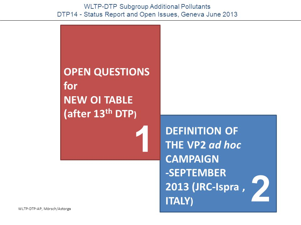WLTP-DTP-AP, Mörsch/Astorga WLTP-DTP Subgroup Additional Pollutants DTP14 - Status Report and Open Issues, Geneva June DEFINITION OF THE VP2 ad hoc CAMPAIGN -SEPTEMBER 2013 (JRC-Ispra, ITALY ) 2 OPEN QUESTIONS for NEW OI TABLE (after 13 th DTP ) 1