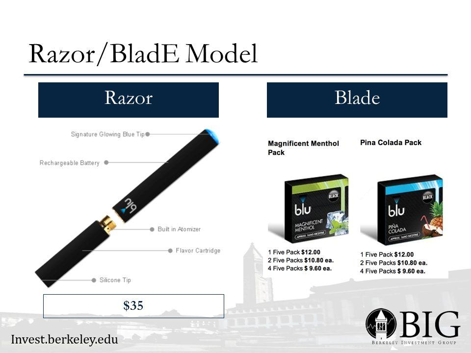Razor/BladE Model RazorBlade $35