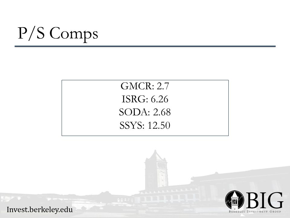P/S Comps GMCR: 2.7 ISRG: 6.26 SODA: 2.68 SSYS: 12.50
