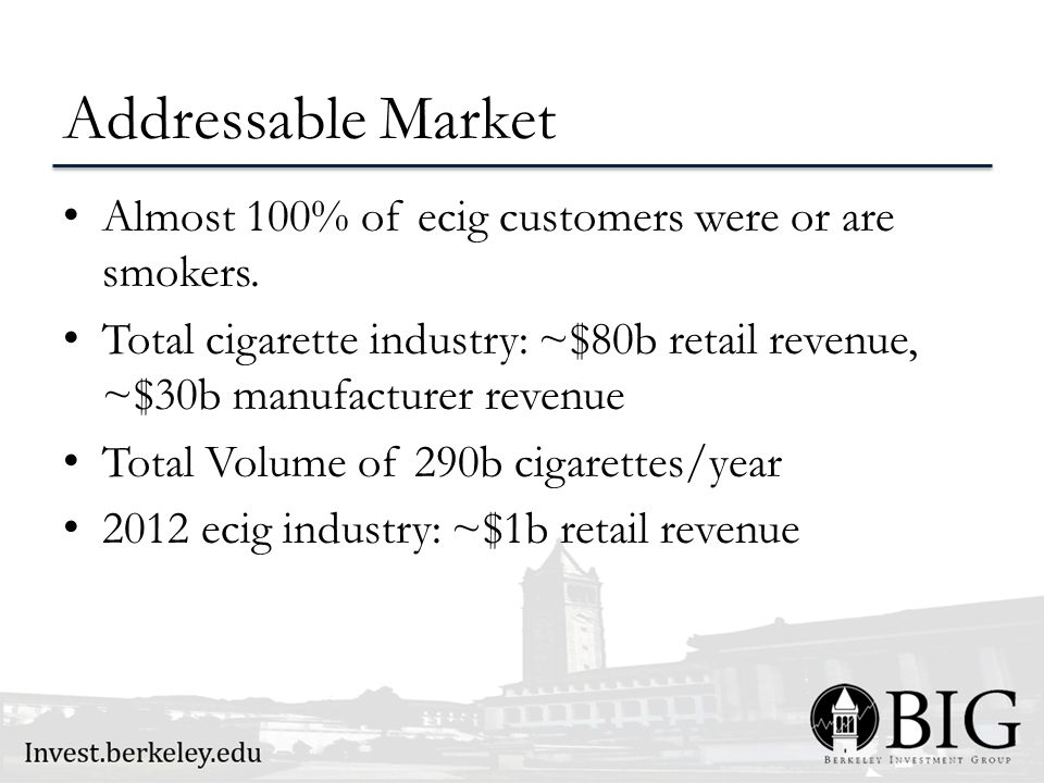 Variant Perception Market sees E-Cigs as too small This segment should be valued at a premium to the rest of the business