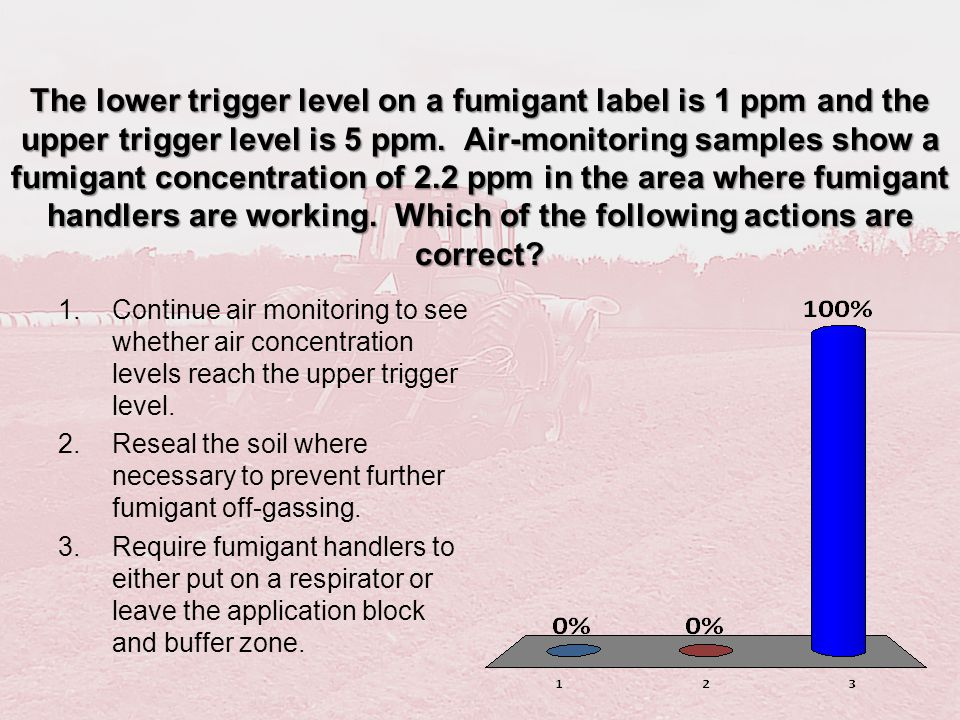 The lower trigger level on a fumigant label is 1 ppm and the upper trigger level is 5 ppm. Air-monitoring samples show a fumigant concentration of 2.2