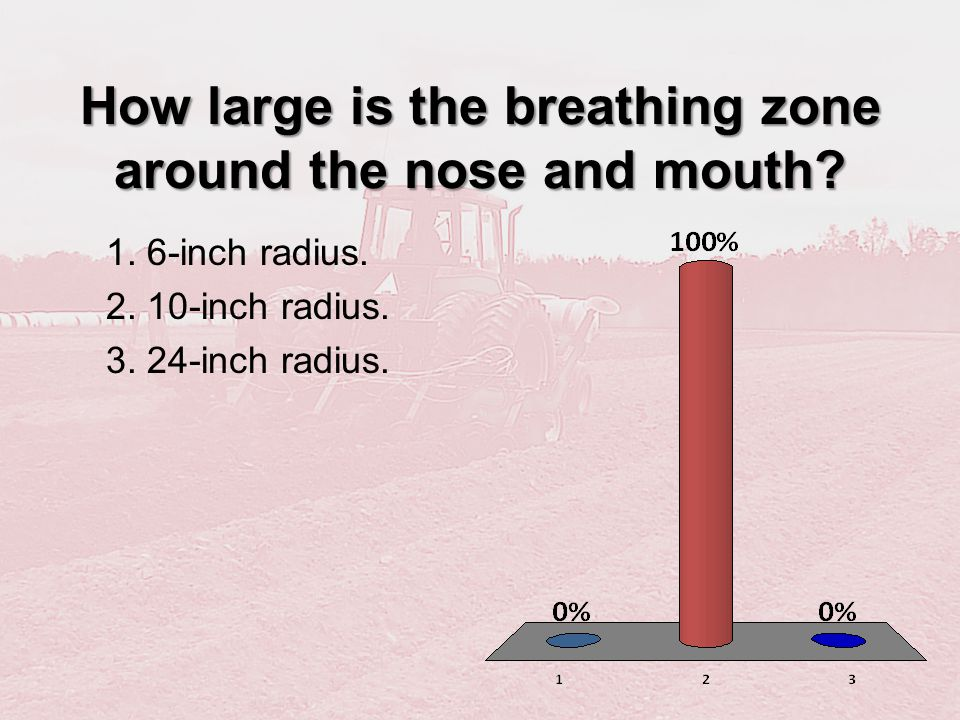 How large is the breathing zone around the nose and mouth? 1. 6-inch radius. 2. 10-inch radius. 3. 24-inch radius.