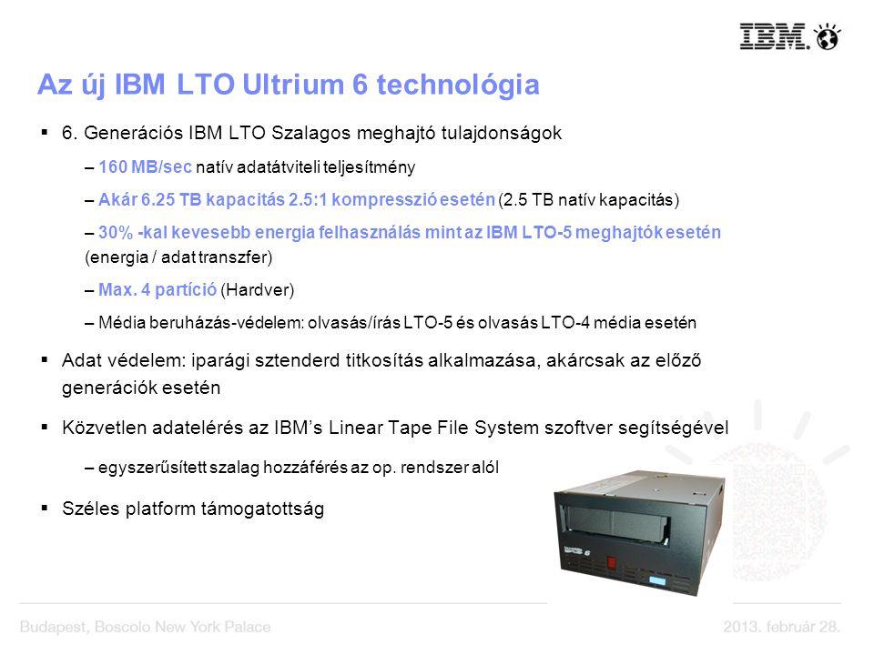Az új IBM LTO Ultrium 6 technológia 6. Generációs IBM LTO Szalagos meghajtó tulajdonságok – 160 MB/sec natív adatátviteli teljesítmény – Akár 6.25 TB