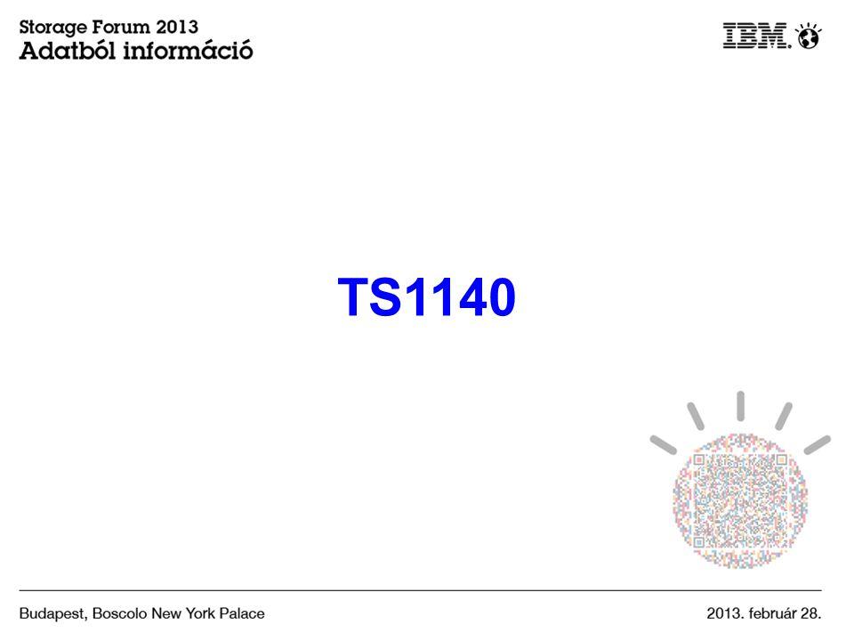 TS1140