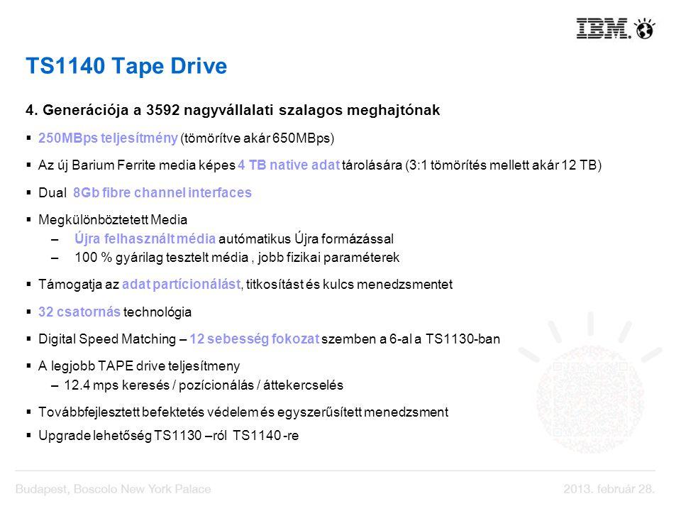 TS1140 Tape Drive 4. Generációja a 3592 nagyvállalati szalagos meghajtónak 250MBps teljesítmény (tömörítve akár 650MBps) Az új Barium Ferrite media ké