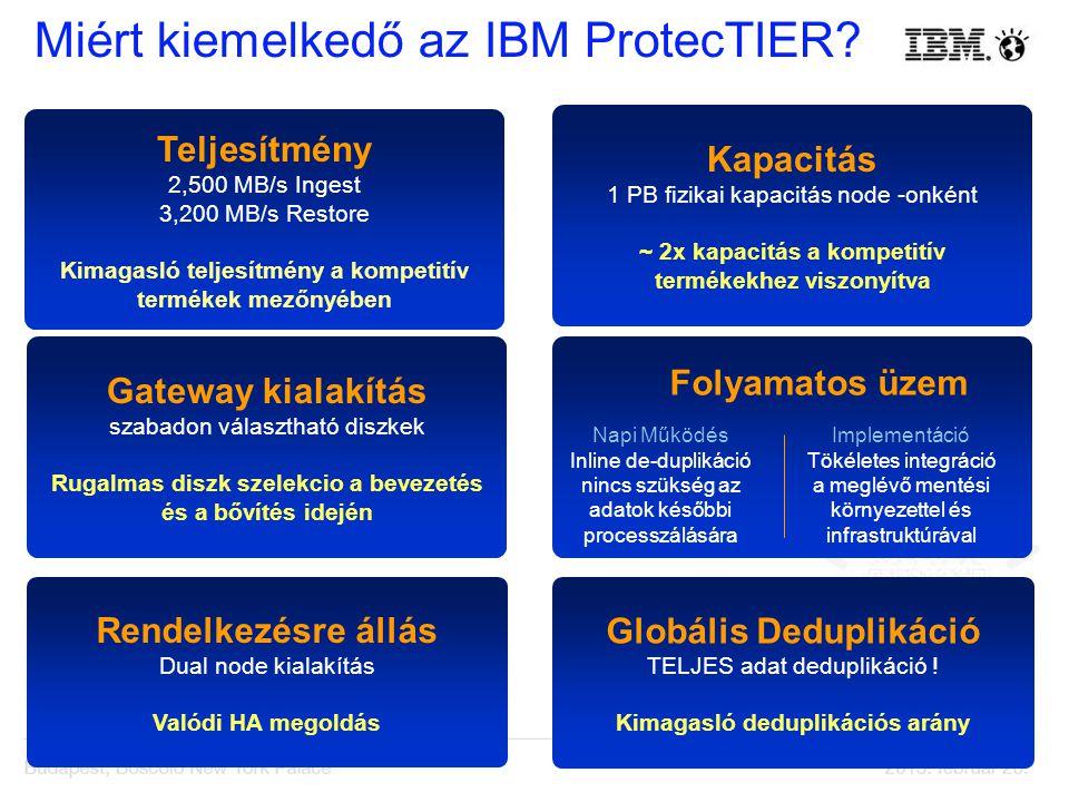 Miért kiemelkedő az IBM ProtecTIER? Rendelkezésre állás Dual node kialakítás Valódi HA megoldás Kapacitás 1 PB fizikai kapacitás node -onként ~ 2x kap