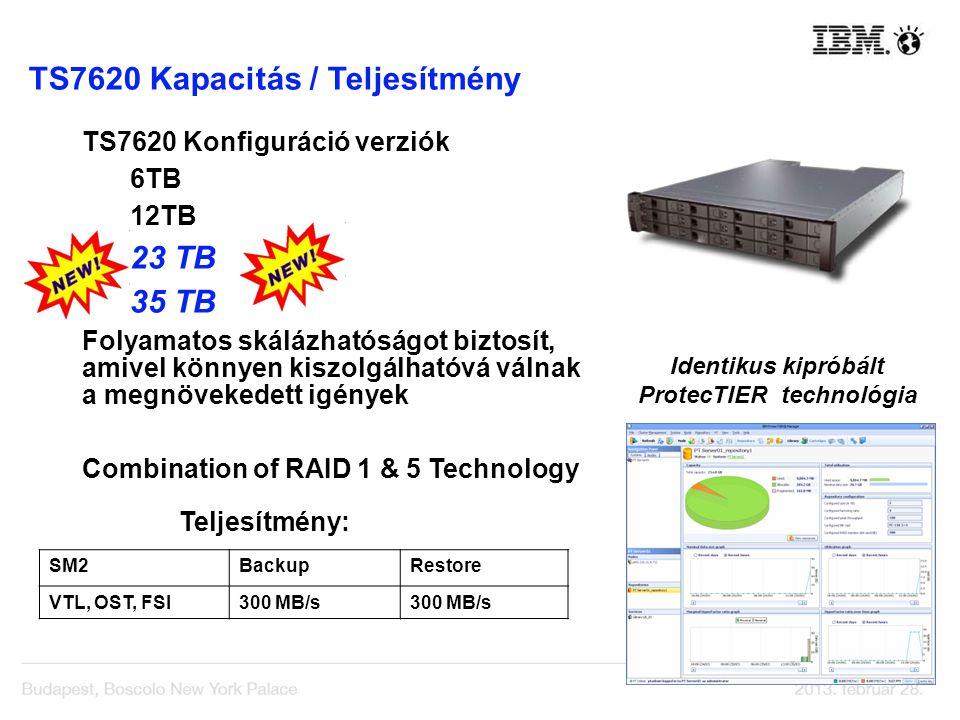 Identikus kipróbált ProtecTIER technológia SM2BackupRestore VTL, OST, FSI300 MB/s TS7620 Konfiguráció verziók 6TB 12TB 23 TB 35 TB Folyamatos skálázha