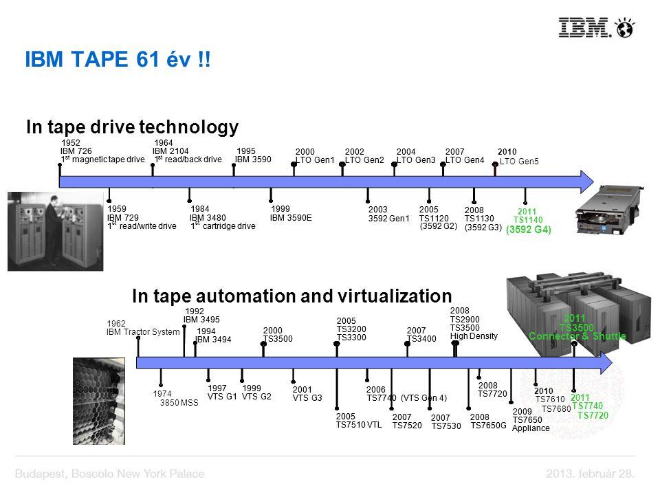 IBM TAPE 61 év !!