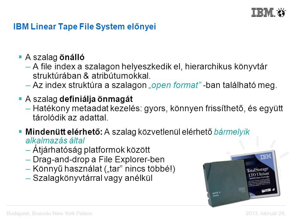 IBM Linear Tape File System előnyei A szalag önálló –A file index a szalagon helyeszkedik el, hierarchikus könyvtár struktúrában & atribútumokkal. –Az