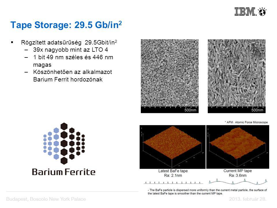 Tape Storage: 29.5 Gb/in 2 Rögzített adatsűrűség 29.5Gbit/in 2 –39x nagyobb mint az LTO 4 –1 bit 49 nm széles és 446 nm magas –Köszönhetően az alkalma