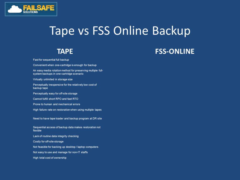 Tape vs FSS Online Backup TAPEFSS-ONLINE