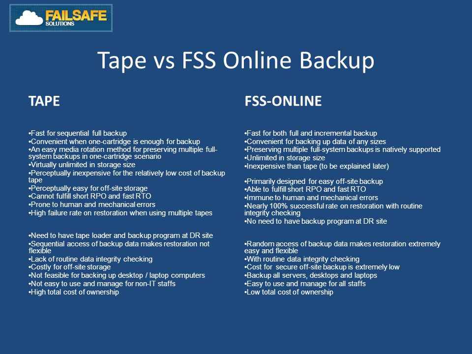 Tape vs FSS Online Backup TAPE Fast for sequential full backup Convenient when one-cartridge is enough for backup An easy media rotation method for preserving multiple full- system backups in one-cartridge scenario Virtually unlimited in storage size Perceptually inexpensive for the relatively low cost of backup tape Perceptually easy for off-site storage Cannot fulfill short RPO and fast RTO Prone to human and mechanical errors High failure rate on restoration when using multiple tapes Need to have tape loader and backup program at DR site Sequential access of backup data makes restoration not flexible Lack of routine data integrity checking Costly for off-site storage Not feasible for backing up desktop / laptop computers Not easy to use and manage for non-IT staffs High total cost of ownership FSS-ONLINE Fast for both full and incremental backup Convenient for backing up data of any sizes Preserving multiple full-system backups is natively supported Unlimited in storage size Inexpensive than tape (to be explained later) Primarily designed for easy off-site backup Able to fulfill short RPO and fast RTO Immune to human and mechanical errors Nearly 100% successful rate on restoration with routine integrity checking No need to have backup program at DR site Random access of backup data makes restoration extremely easy and flexible With routine data integrity checking Cost for secure off-site backup is extremely low Backup all servers, desktops and laptops Easy to use and manage for all staffs Low total cost of ownership