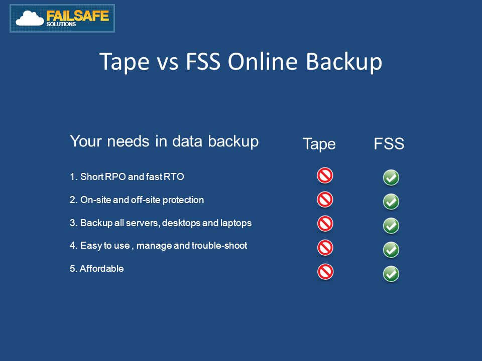 Tape vs FSS Online Backup 1. Short RPO and fast RTO 2.