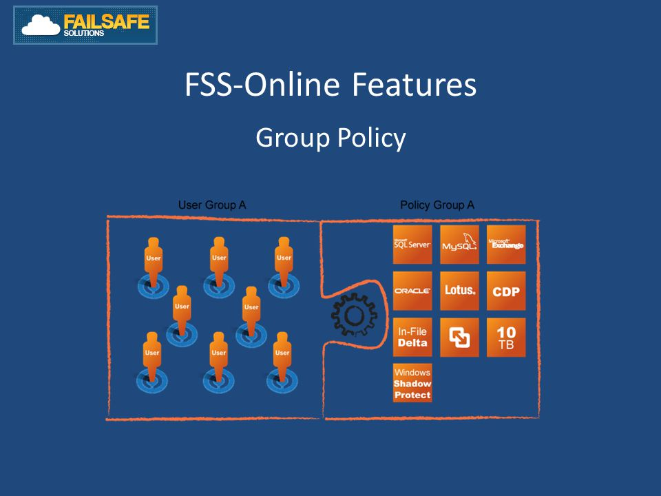 FSS-Online Features Group Policy