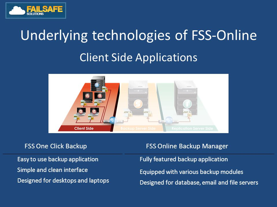 Underlying technologies of FSS-Online Client Side Applications FSS Online Backup Manager Fully featured backup application Equipped with various backup modules Designed for database,  and file servers FSS One Click Backup Easy to use backup application Simple and clean interface Designed for desktops and laptops