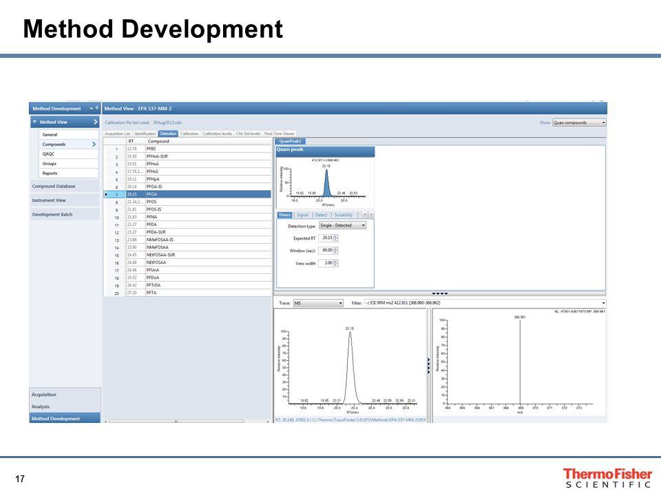 17 Method Development