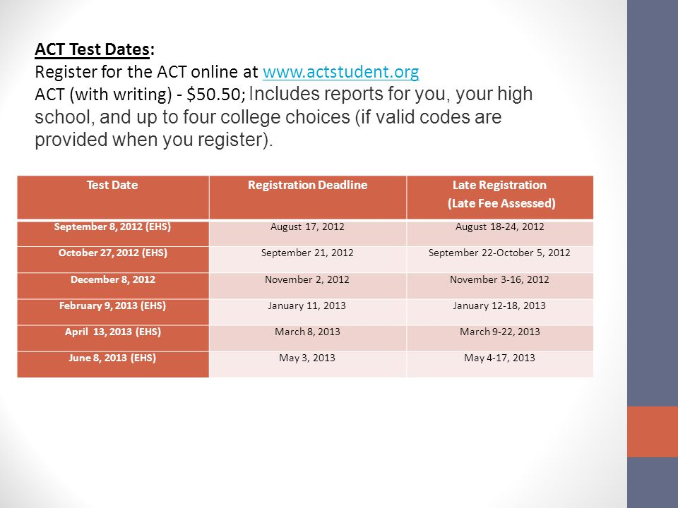 Test DateRegistration Deadline Late Registration (Late Fee Assessed) September 8, 2012 (EHS)August 17, 2012August 18-24, 2012 October 27, 2012 (EHS)Se