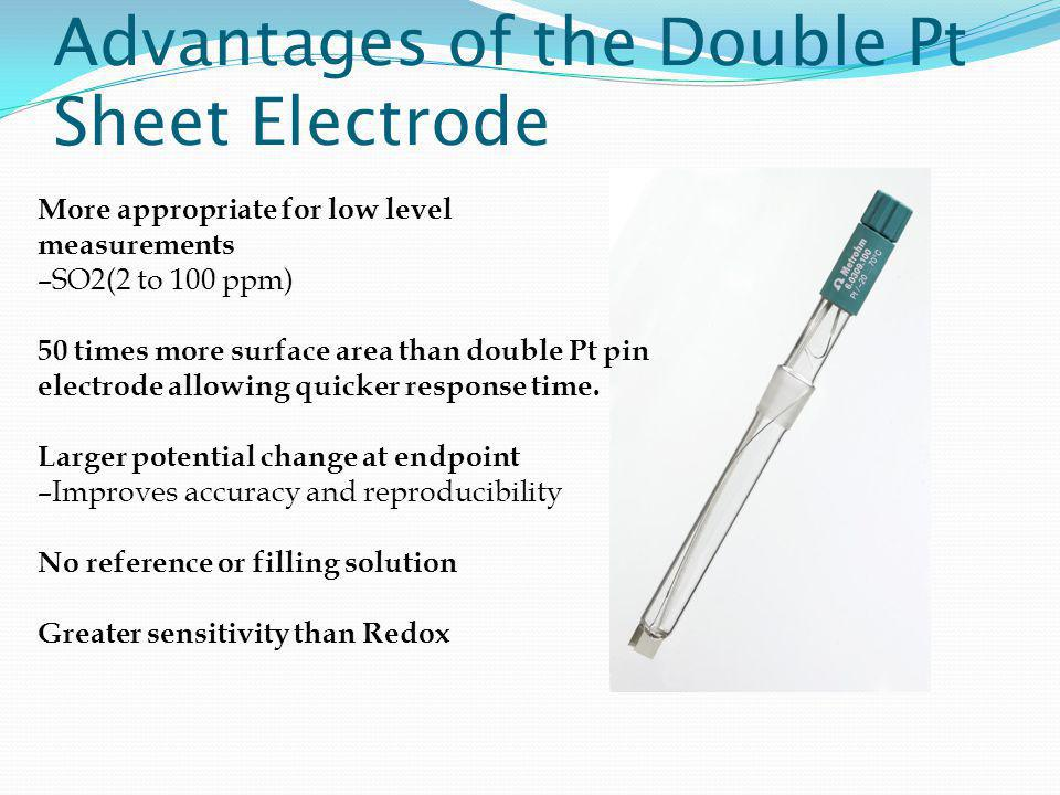 Advantages of the Double Pt Sheet Electrode More appropriate for low level measurements –SO2(2 to 100 ppm) 50 times more surface area than double Pt pin electrode allowing quicker response time.