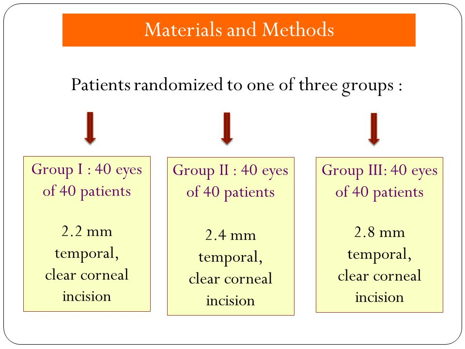 Patients randomized to one of three groups : Group I : 40 eyes of 40 patients 2.2 mm temporal, clear corneal incision Materials and Methods Group II : 40 eyes of 40 patients 2.4 mm temporal, clear corneal incision Group III: 40 eyes of 40 patients 2.8 mm temporal, clear corneal incision