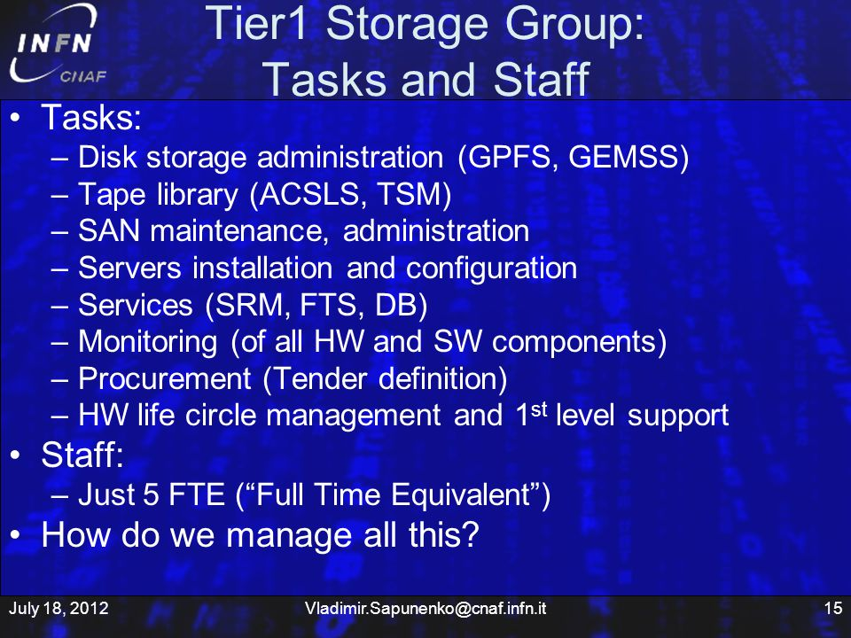 Tier1 Storage Group: Tasks and Staff Tasks: –Disk storage administration (GPFS, GEMSS) –Tape library (ACSLS, TSM) –SAN maintenance, administration –Servers installation and configuration –Services (SRM, FTS, DB) –Monitoring (of all HW and SW components) –Procurement (Tender definition) –HW life circle management and 1 st level support Staff: –Just 5 FTE (Full Time Equivalent) How do we manage all this.