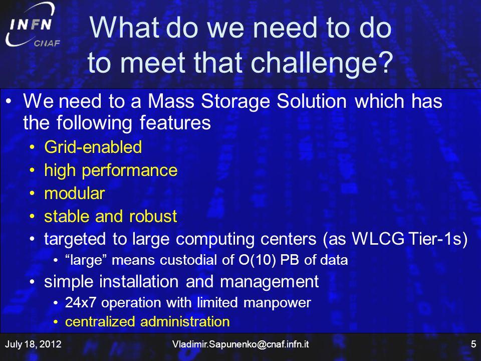 Storage HW 10 PB of disks –15 disk arrays (8x EMC CX3-80, 7x DDN S2A 9950) ~130 disk servers –40 10Gb/s Eth (250-300 TB/server) –90 2x1Gb/s Eth (50-75 TB/server) 14 PB of tapes –SL8500 tape library (10K slots) 20 T10000B drives (1TB cartridge) 10 T10000C drives (5TB cartridge) –1 TSM server (+1 stand-by) –13 HSM nodes ~ 500 SAN ports (FC4/FC8) July 18, 20126Vladimir.Sapunenko@cnaf.infn.it