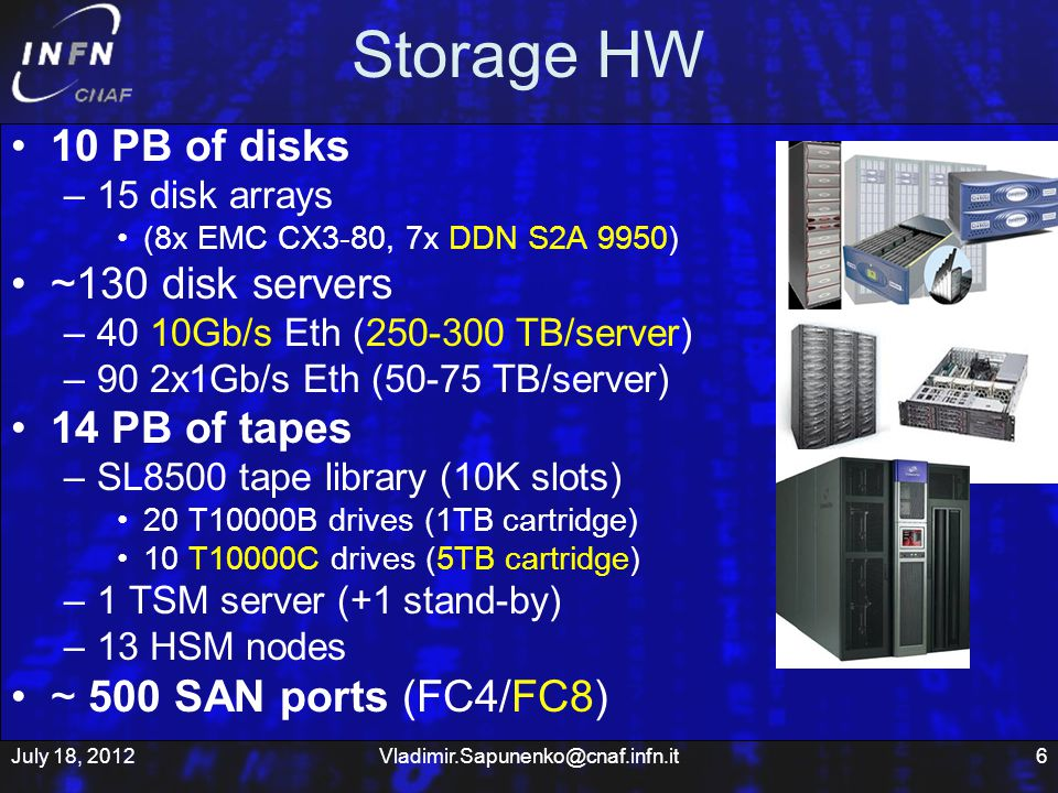 Storage HW 10 PB of disks –15 disk arrays (8x EMC CX3-80, 7x DDN S2A 9950) ~130 disk servers –40 10Gb/s Eth (250-300 TB/server) –90 2x1Gb/s Eth (50-75 TB/server) 14 PB of tapes –SL8500 tape library (10K slots) 20 T10000B drives (1TB cartridge) 10 T10000C drives (5TB cartridge) –1 TSM server (+1 stand-by) –13 HSM nodes ~ 500 SAN ports (FC4/FC8) July 18, 20126Vladimir.Sapunenko@cnaf.infn.it