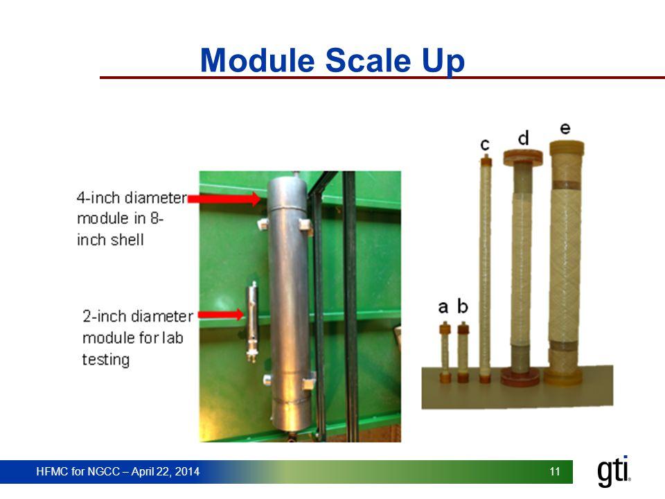 HFMC for NGCC – April 22, 2014 11 HFMC for NGCC – April 22, 2014 Module Scale Up