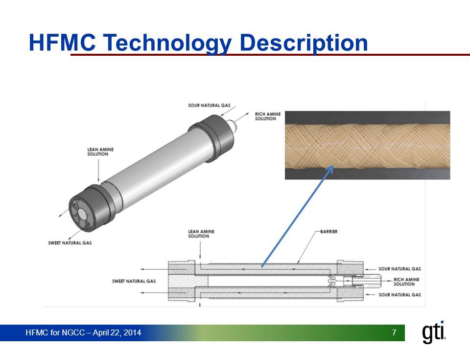 HFMC for NGCC – April 22, 2014 77 HFMC Technology Description