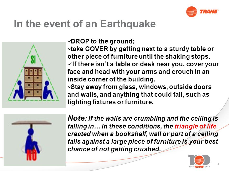 4 In the event of an Earthquake DROP to the ground; take COVER by getting next to a sturdy table or other piece of furniture until the shaking stops.