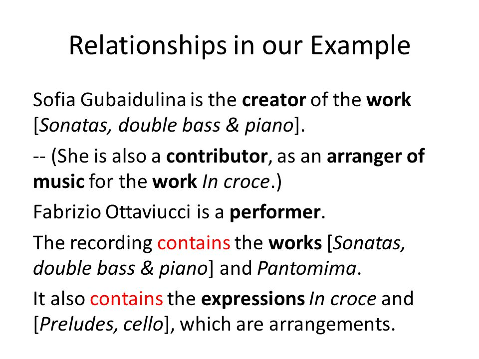 Relationships in our Example Sofia Gubaidulina is the creator of the work [Sonatas, double bass & piano].