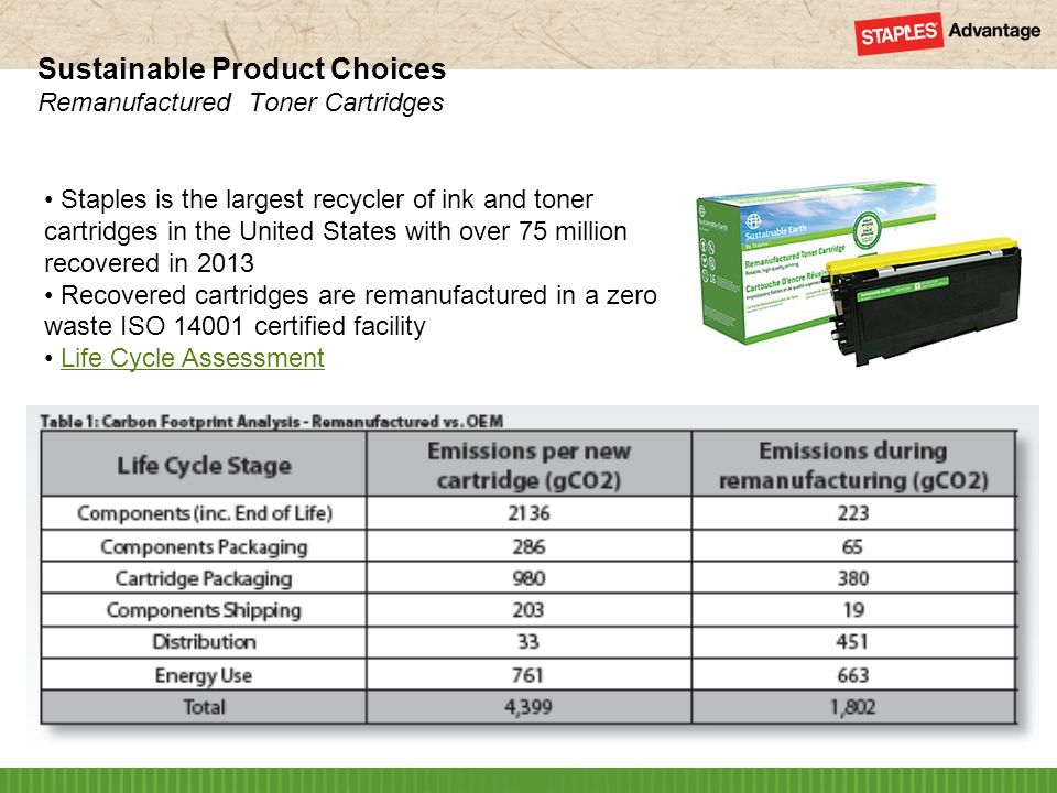 13 Staples is the largest recycler of ink and toner cartridges in the United States with over 75 million recovered in 2013 Recovered cartridges are remanufactured in a zero waste ISO 14001 certified facility Life Cycle Assessment Sustainable Product Choices Remanufactured Toner Cartridges